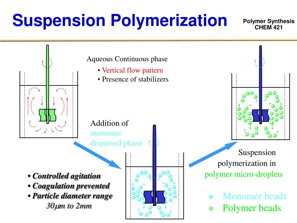 Ppt Heterogeneous Polymerizations Powerpoint