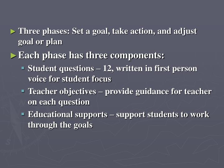 Three phases: Set a goal, take action, and adjust goal or plan