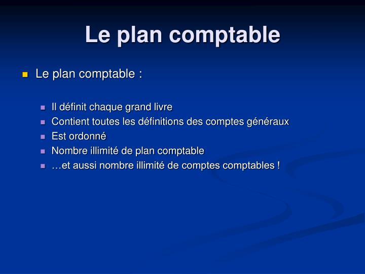 Le plan comptable :