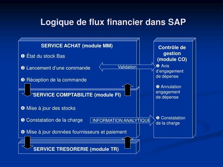 Logique de flux financier dans SAP