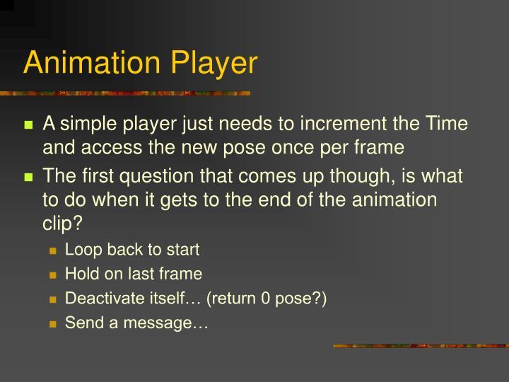 Animation Player