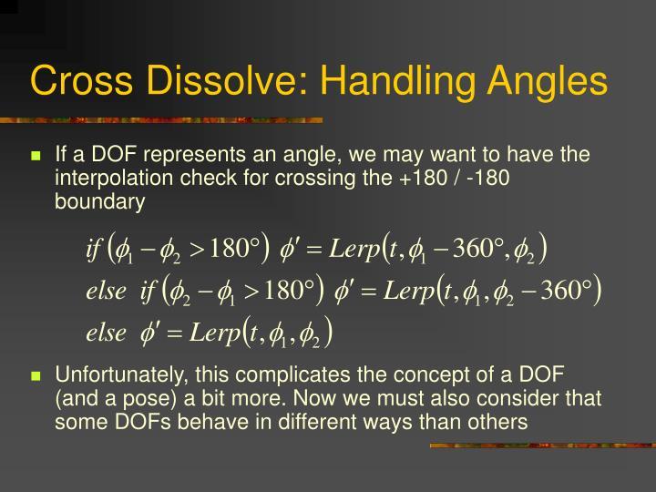 Cross Dissolve: Handling Angles