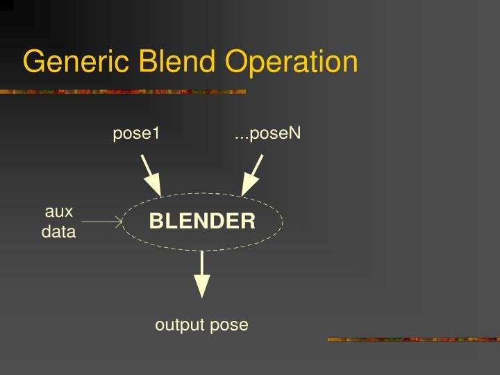 Generic Blend Operation
