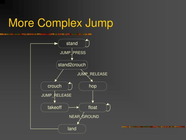 More Complex Jump