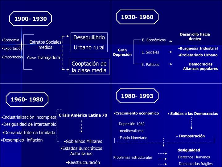 1930- 1960