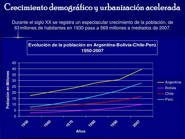 Crecimiento demográfico y urbanización acelerada