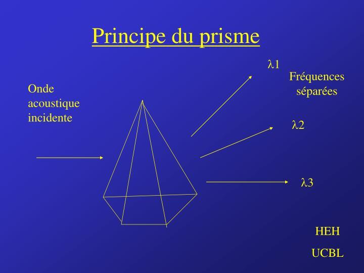 Principe du prisme