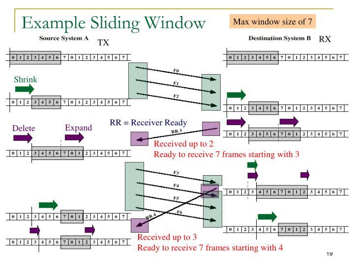 Example Sliding Window