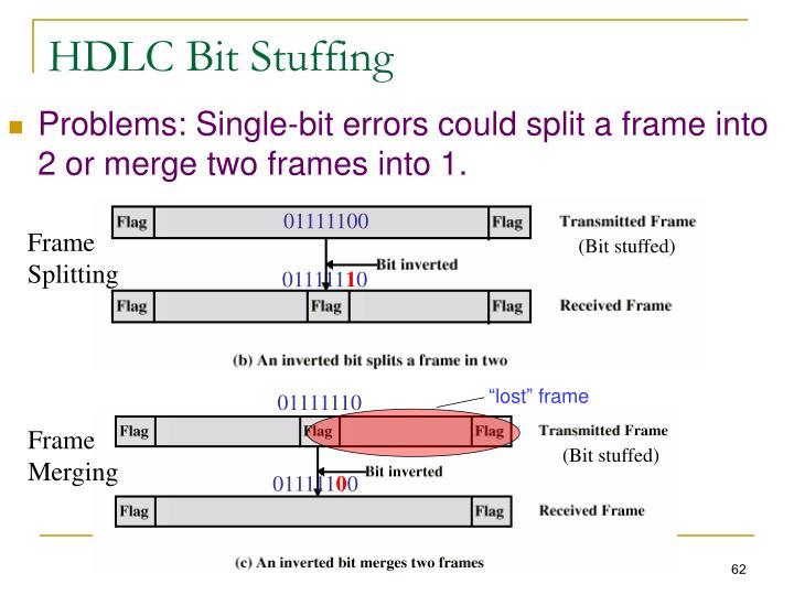 HDLC Bit Stuffing