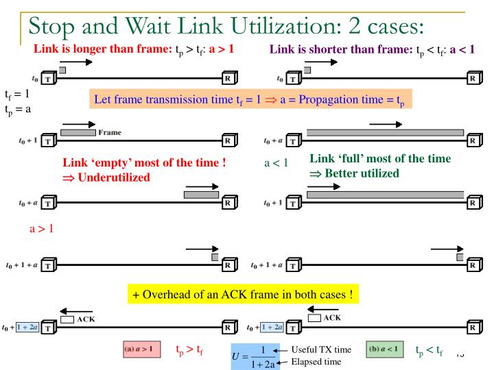 Stop and Wait Link Utilization: 2 cases: