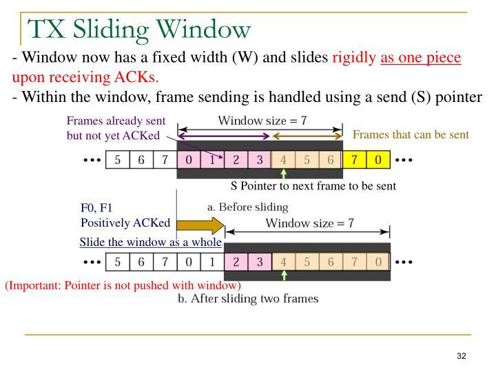 TX Sliding Window