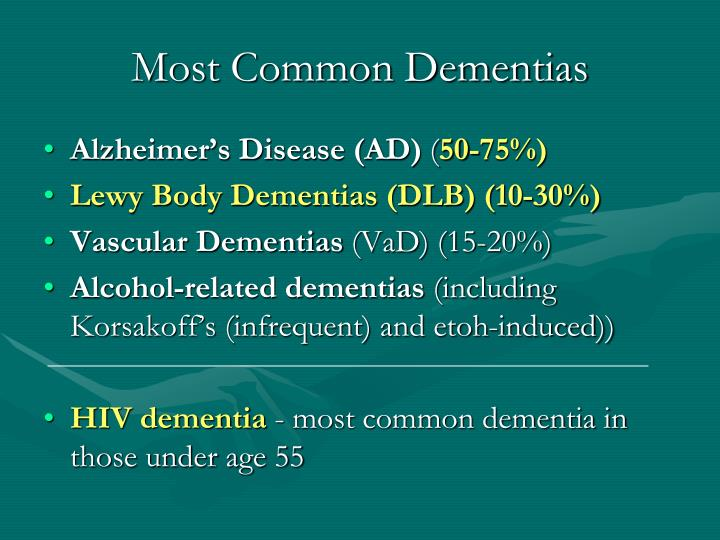Most Common Dementias