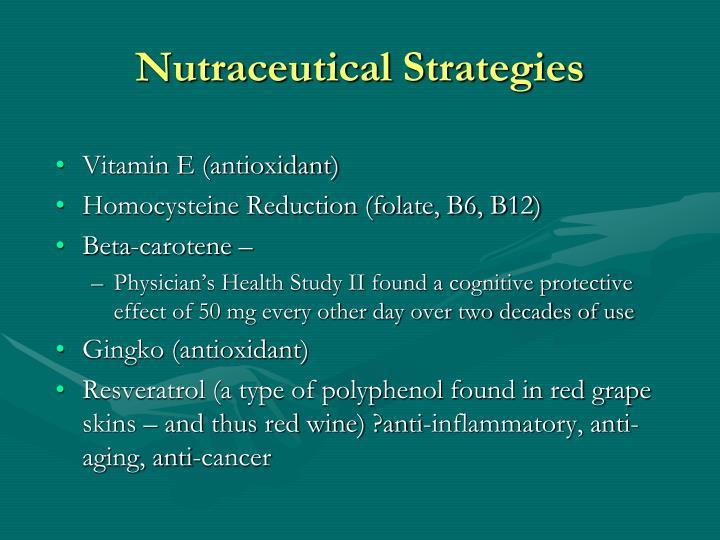 Nutraceutical Strategies
