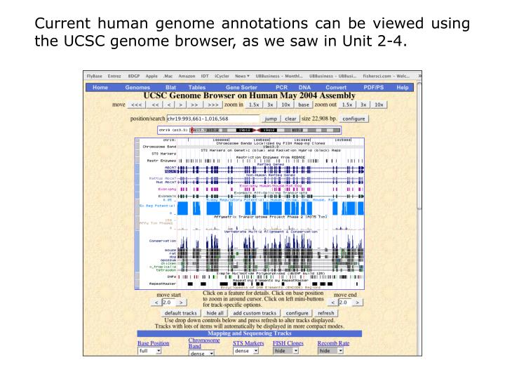 Current human genome annotations can be viewed using the UCSC genome browser, as we saw in Unit 2-4.