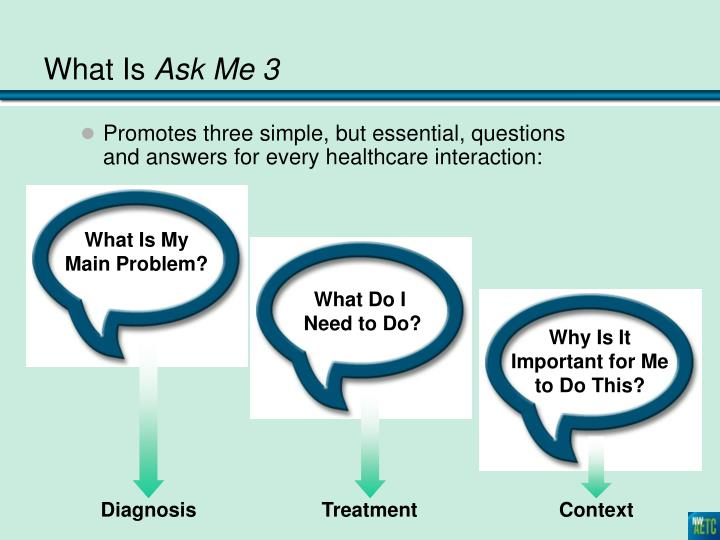 Promotes three simple, but essential, questions
