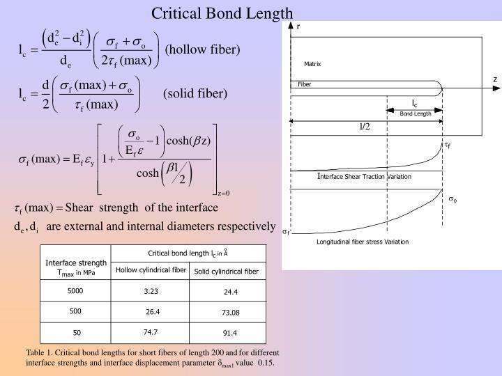 Critical Bond Length