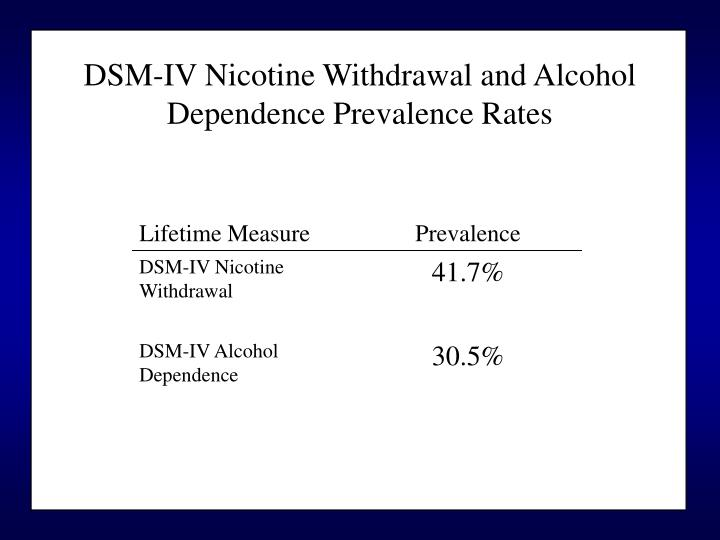 DSM-IV Nicotine Withdrawal and Alcohol Dependence Prevalence Rates