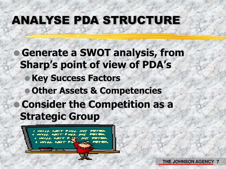 assessment core competencies and swot analysis kohler comp Swot is an acronym for strengths, weaknesses, opportunities and threats swot analysis is the most renowned tool for audit and analysis of the overall strategic position of the business and its environment.