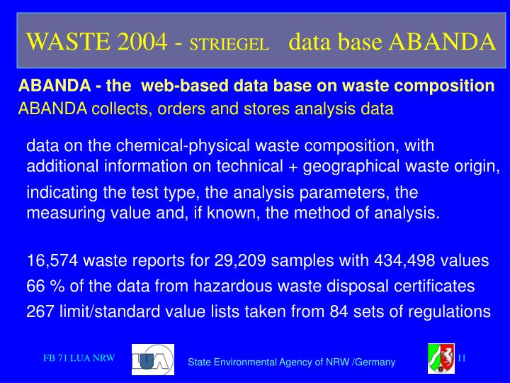 data on the chemical-physical waste composition, with additional information on technical + geographical waste origin,
