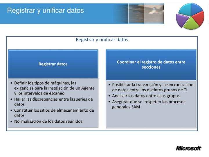 Registrar y unificar datos