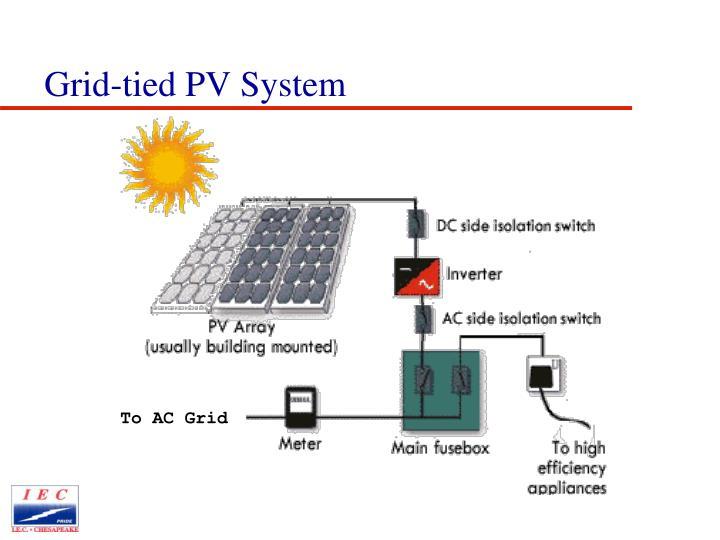 Grid-tied PV System