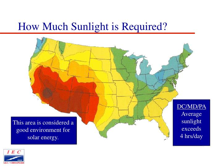 How Much Sunlight is Required?