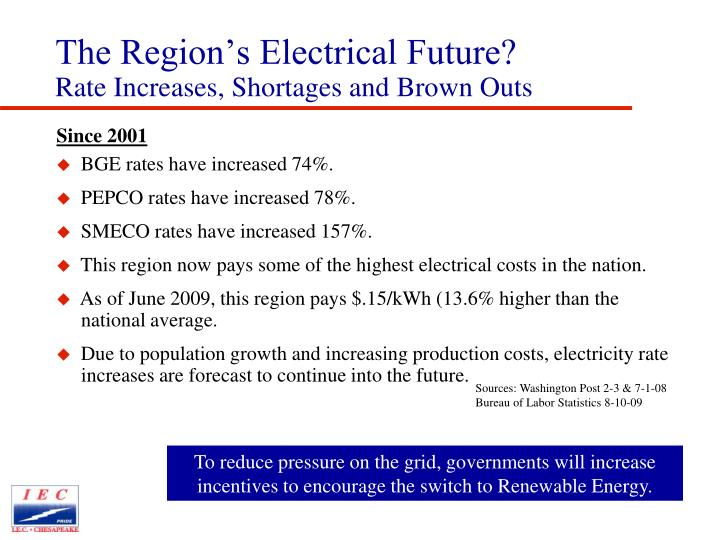The Region's Electrical Future?