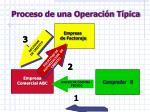 proceso de una operaci n t pica1