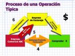 proceso de una operaci n t pica2