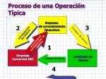 proceso de una operaci n t pica5