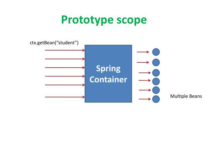 Prototype scope