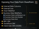 exposing your data from sharepoint