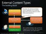 external content types the building block