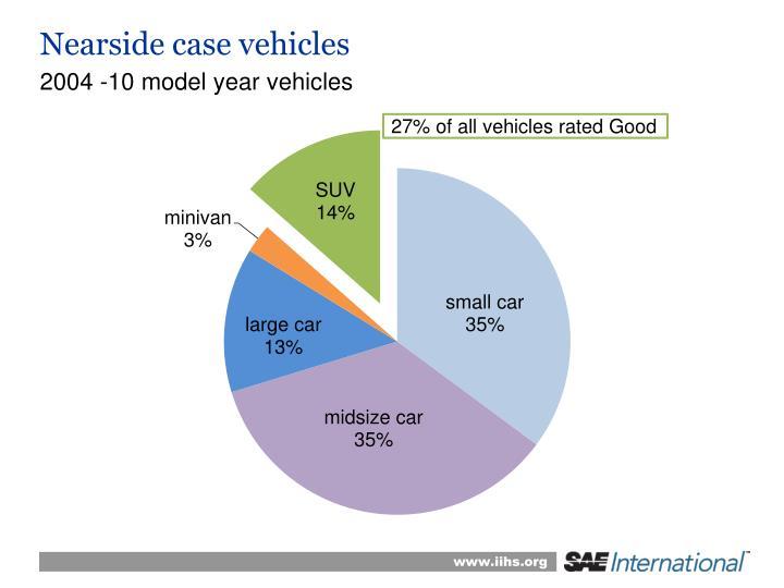 Nearside case vehicles