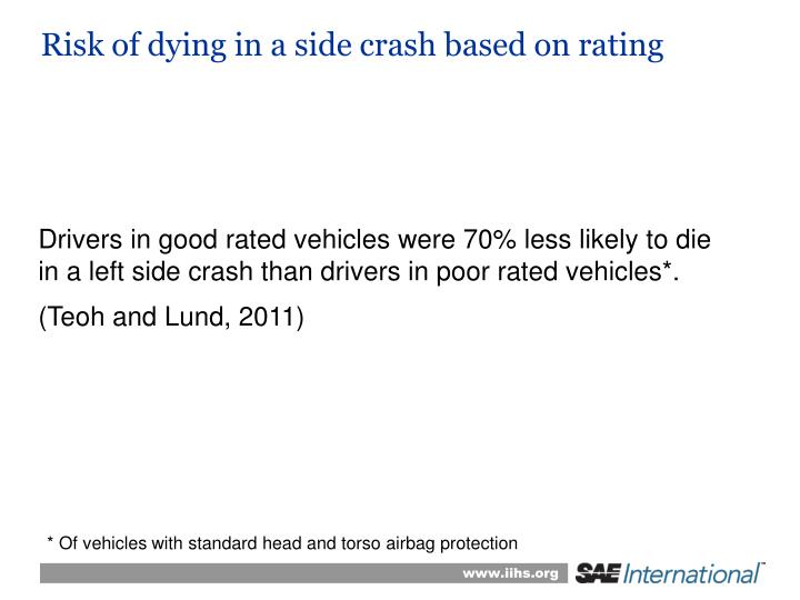 Risk of dying in a side crash based on rating