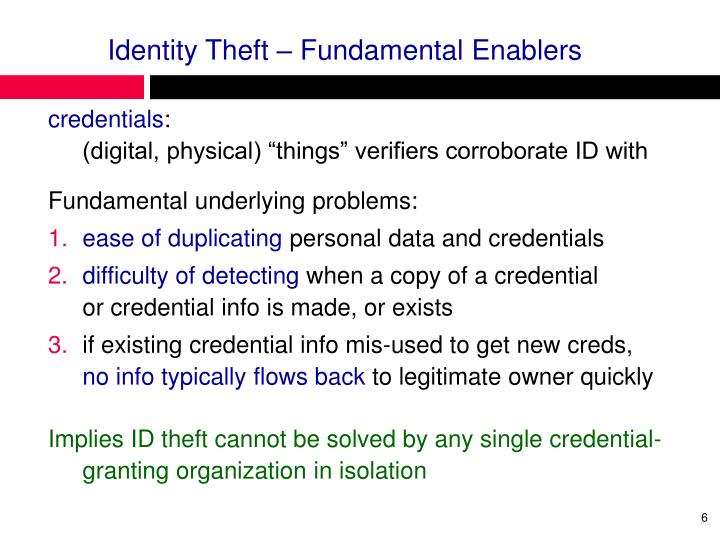 Identity Theft – Fundamental Enablers