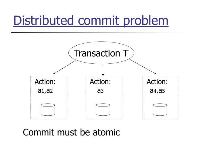 Distributed commit problem