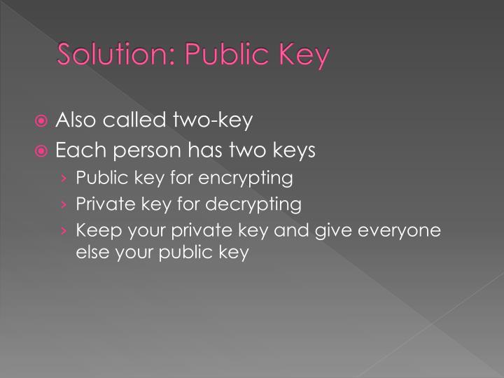 Solution: Public Key