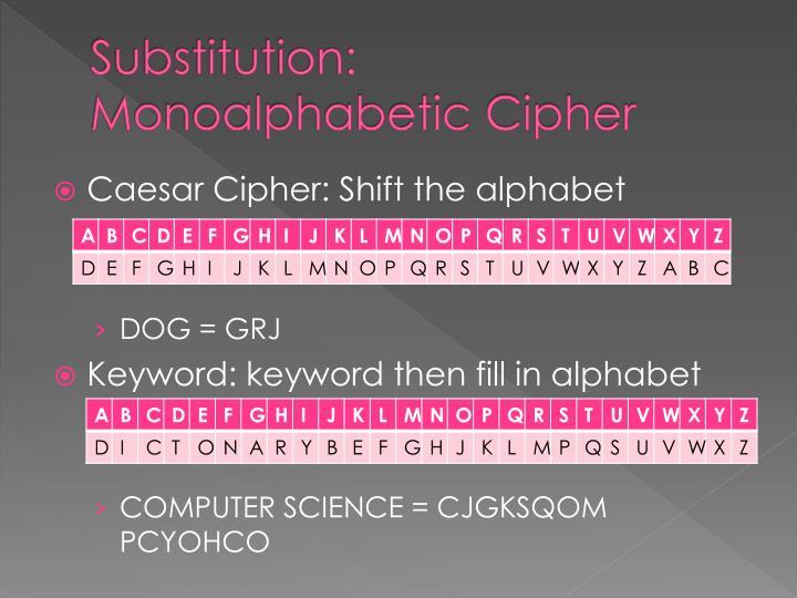 Substitution: Monoalphabetic Cipher