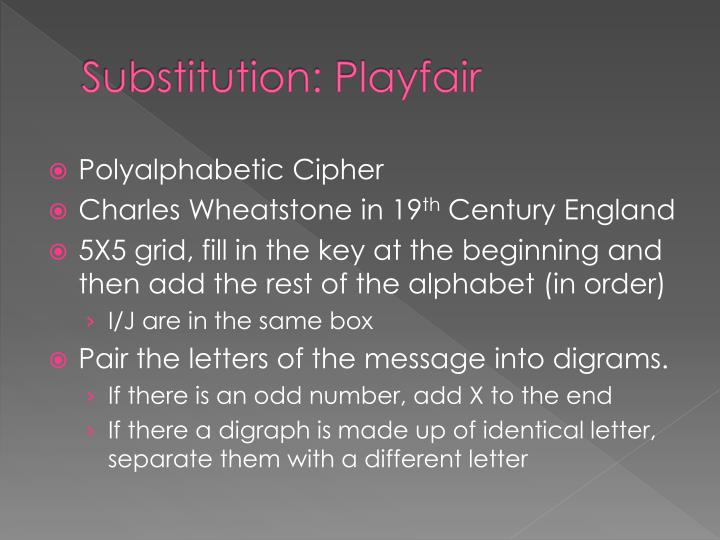 Substitution: Playfair