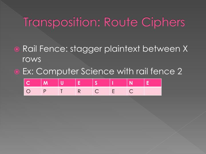 Transposition: Route Ciphers
