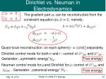 dirichlet vs neuman in electrodynamics2
