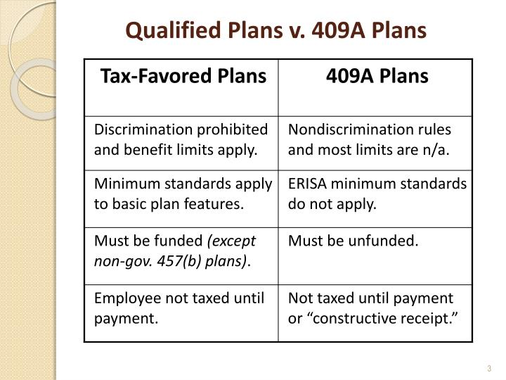 Qualified plans v 409a plans