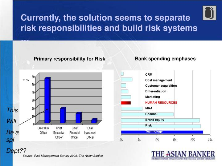 Currently, the solution seems to separate risk responsibilities and build risk systems …