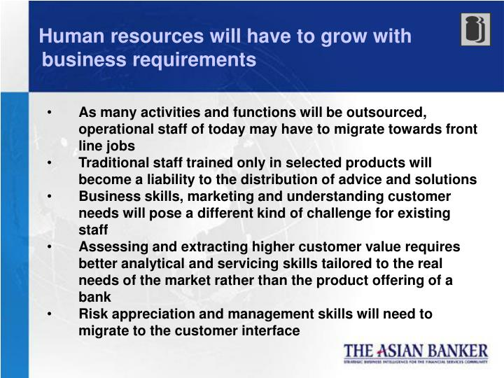Human resources will have to grow with business requirements