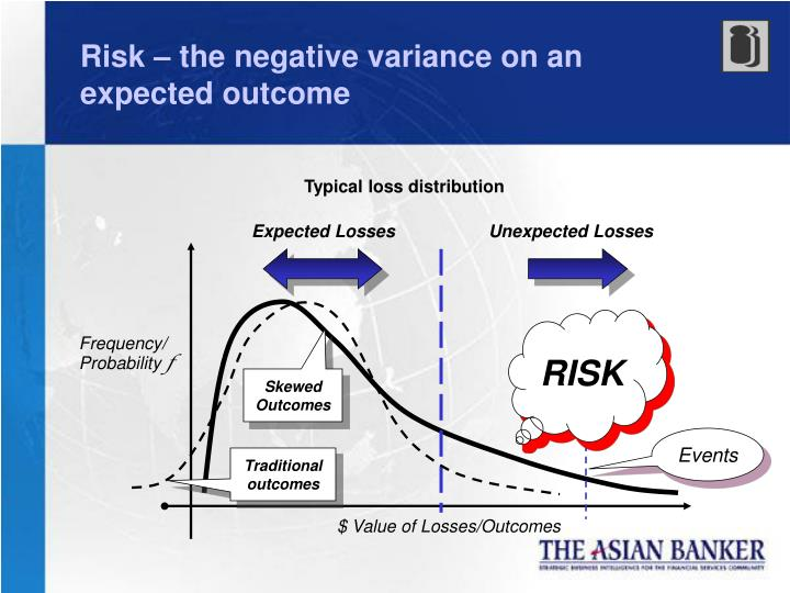Risk – the negative variance on an expected outcome