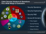 cyber security solutions operations for a wide range of customers