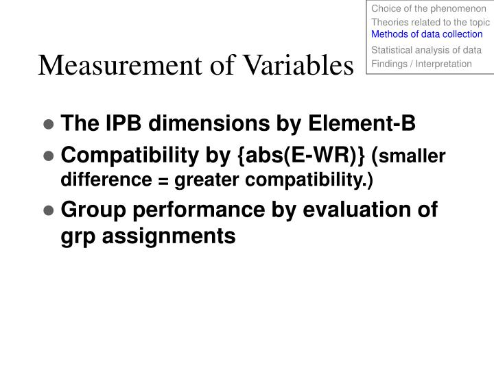 measurement of variables essay Psychological measurement is a way of measuring a person's thoughts, feelings, or behaviors it is an important part of psychological research because it offers a way to get a picture of what's.