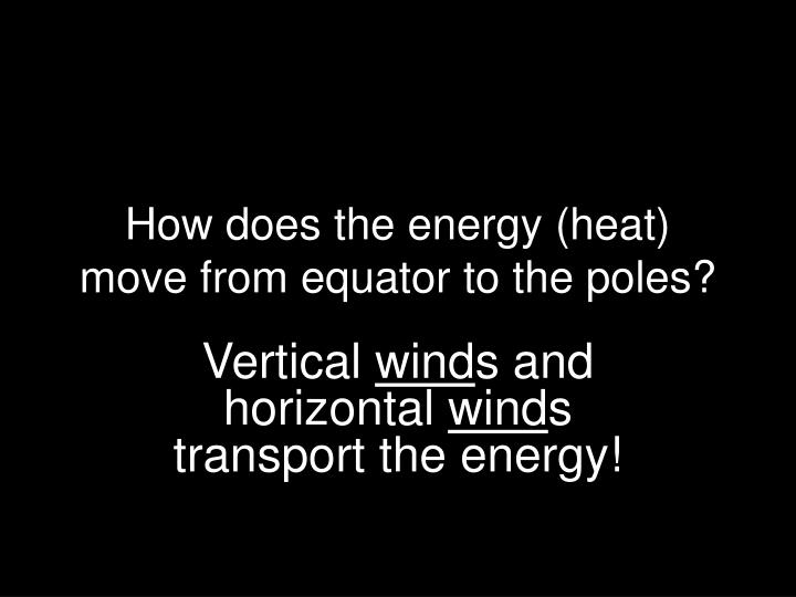 How does the energy (heat) move from equator to the poles?
