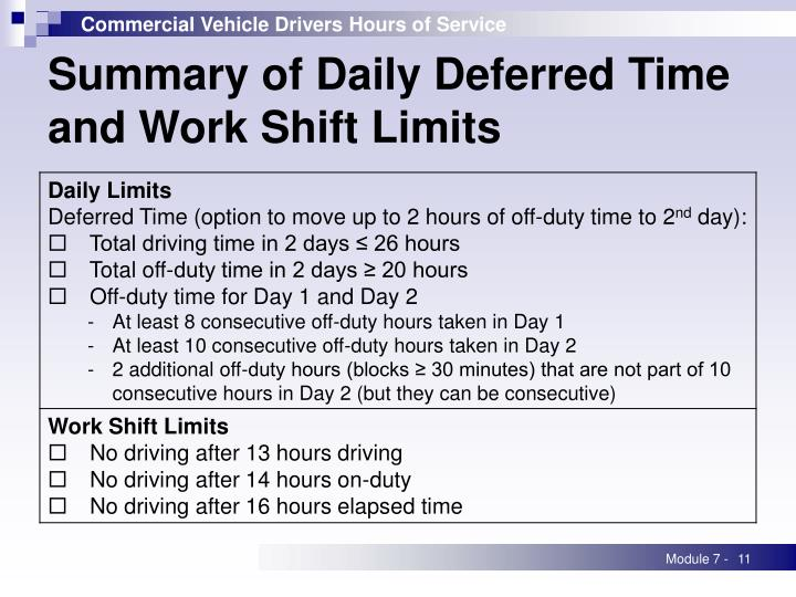 Summary of Daily Deferred Time and Work Shift Limits